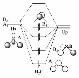 Ionic Liquids: Hunt Research Goup, Imperial College London